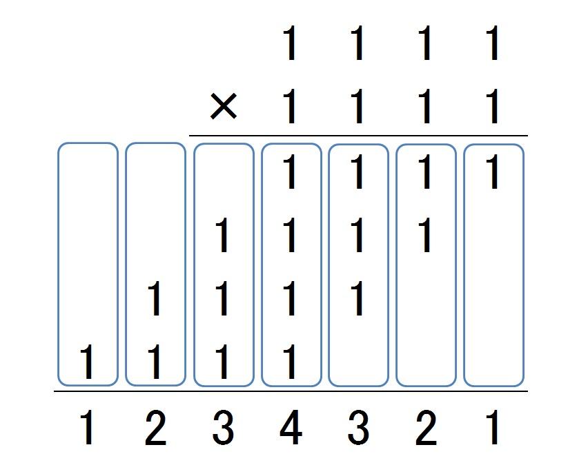 面白い数字の雑学!数字の不思議!